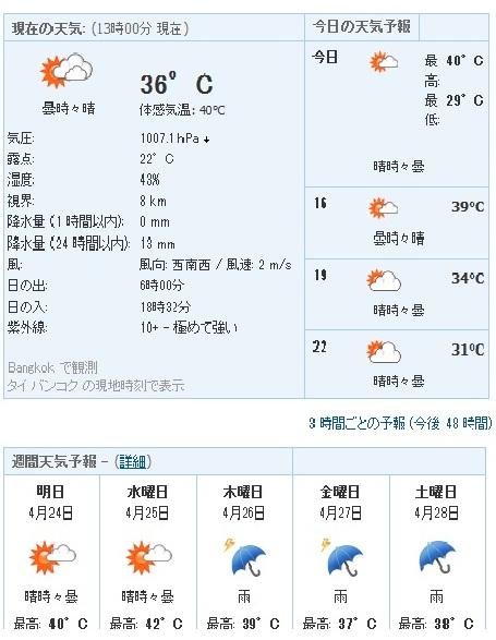 タイバンコク天気