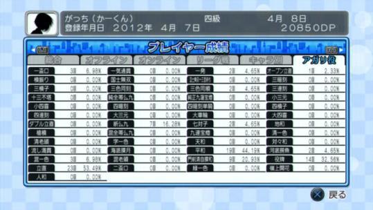 どりくら5(5)