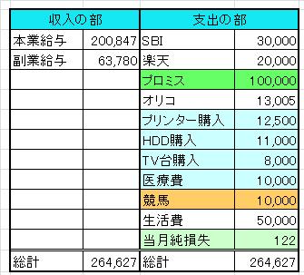 家計簿201311-1