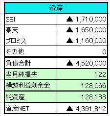 家計簿201311-2