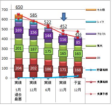 家計簿201311-3