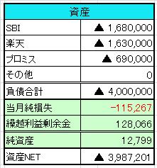 家計簿201312-3