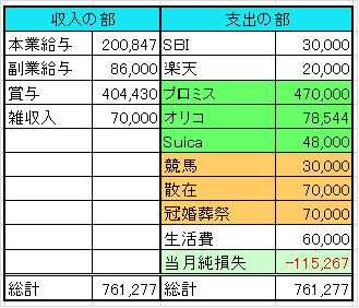 家計簿201312-2