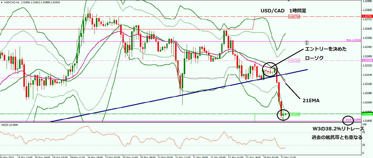 USDCAD1H325.png