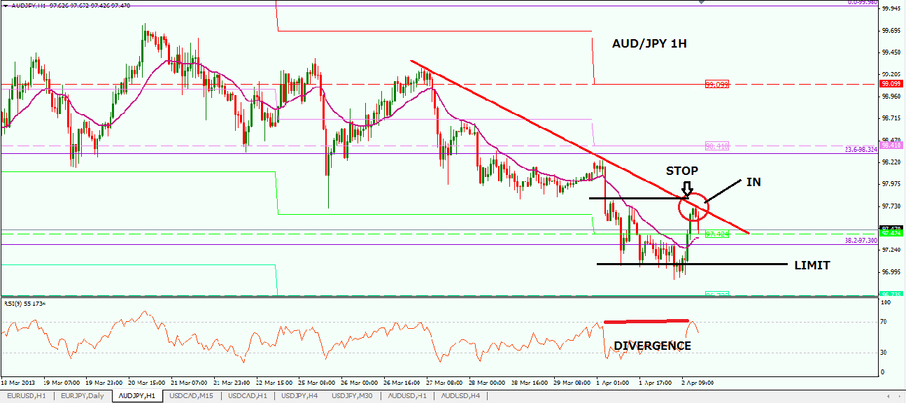 audjpy1H.png