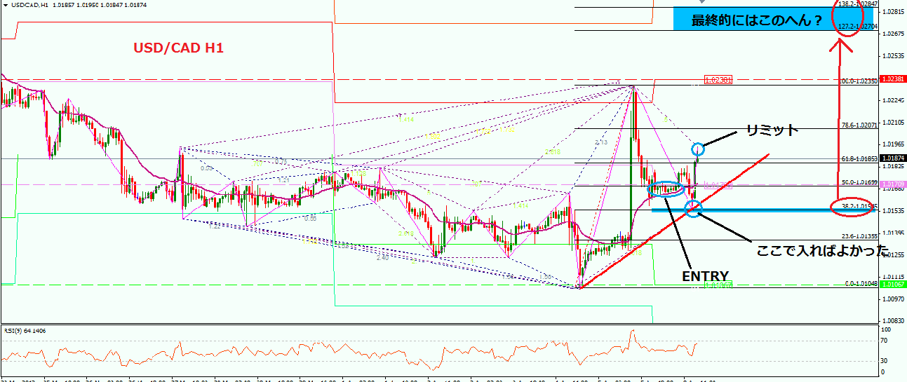 usdcad0408.png