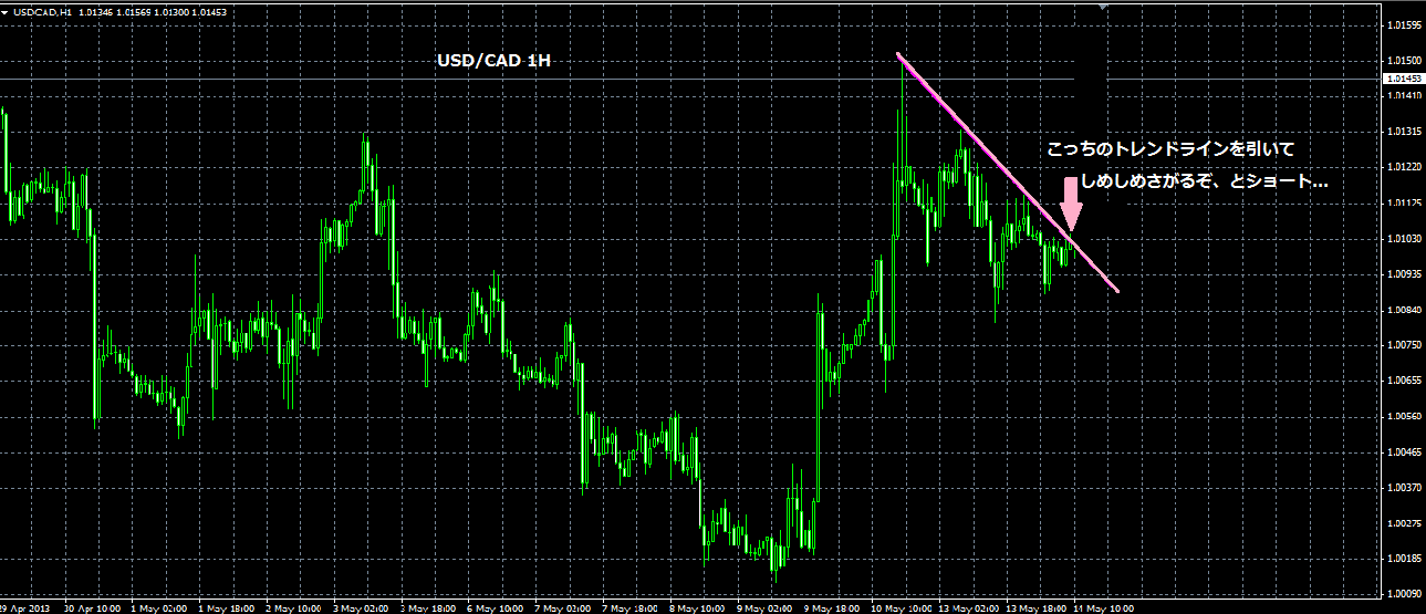 usdcad1.png