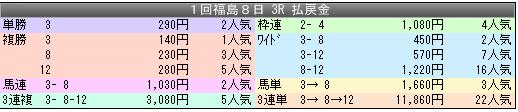 120429F3kekka.jpg
