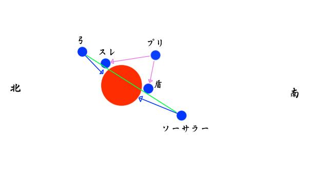 2011092101kouryaku.jpg