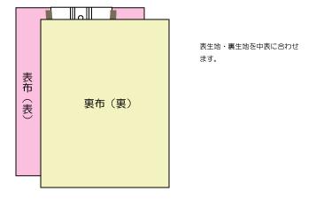 レシピ(かばん) 2