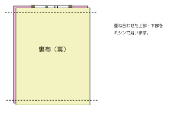 レシピ(かばん) 3