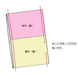レシピ(かばん) 4