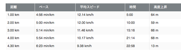 20140817 record