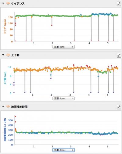 run+log_convert_20140930220837.png