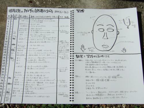 【縮小】カレンダー