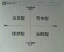 20130629どのタイプ?.jpg