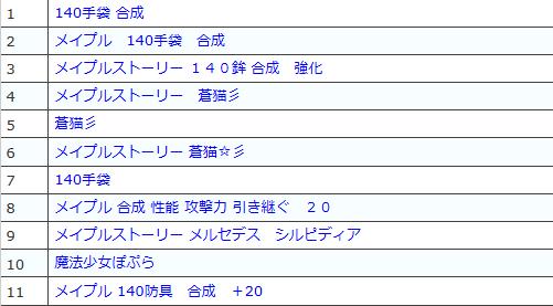 2012.2 acceanalysis