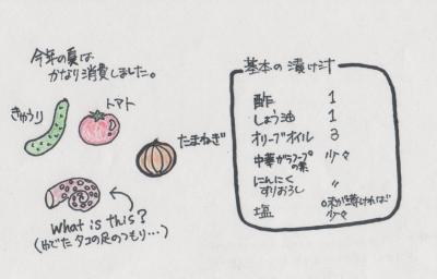 イラスト(日常ー食生活)
