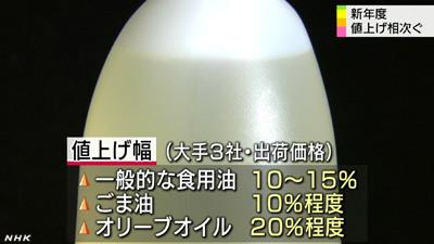 0401_shin_07_oil.jpg