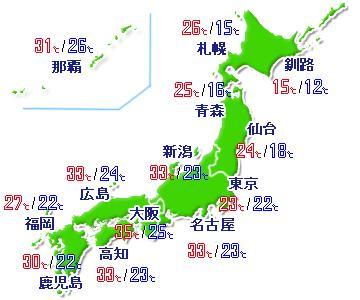 zenkoku_today_temperature 気温