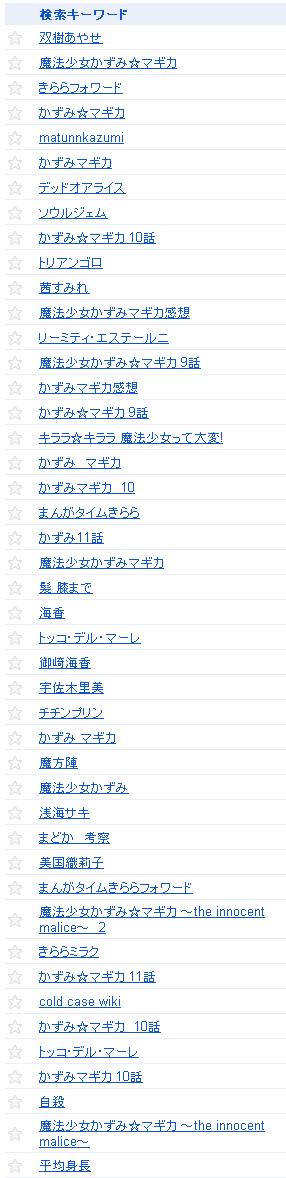 2011/12/02の検索クエリ一覧(ウェブマスターツール)
