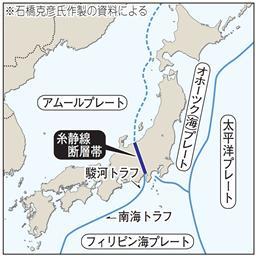 日本周辺プレート図