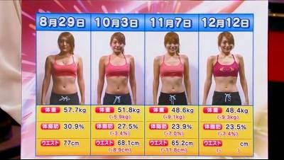 s-hitomi nishina diet99991
