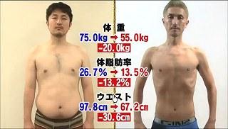 tokui yoshikawa method992