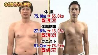 tokui yoshikawa method991