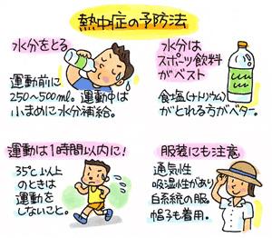 熱中症の予防法