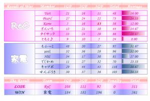 20120408_ReCvs家電