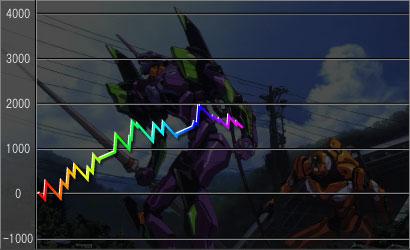 graph20110921.jpg