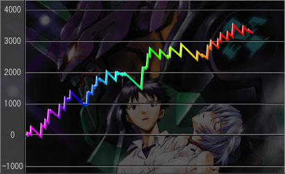 graph20110923.jpg