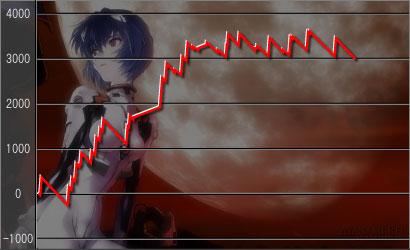 graph20111004.jpg
