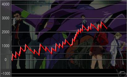 graph20111021.jpg