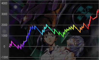 graph20111103.jpg