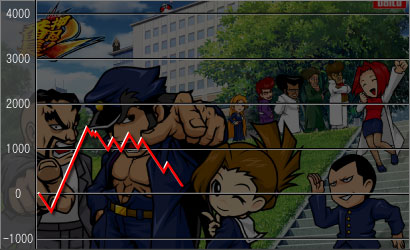 graph20111115.jpg