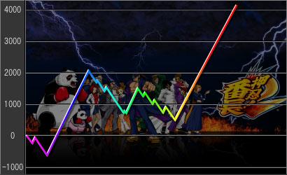 graph20111120.jpg