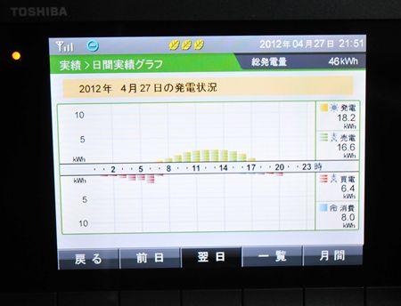 3-1 売電開始 4月27日_R