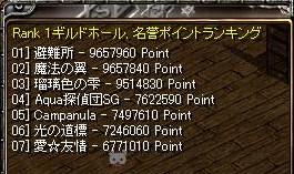 RedStone 12.02.28[00]