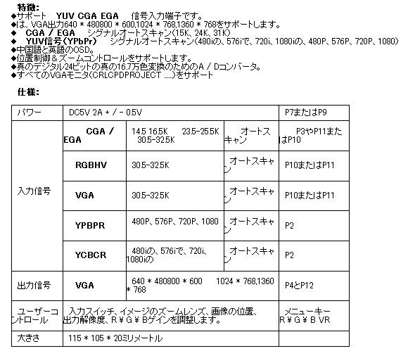 GBS-8200-02