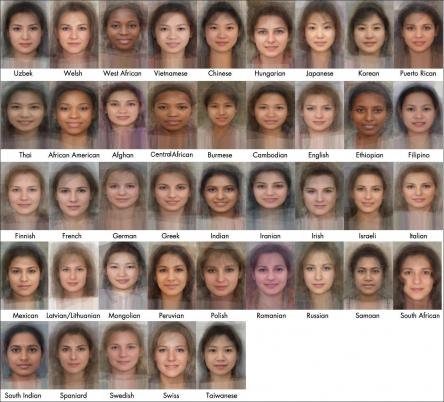 世界の美人平均化