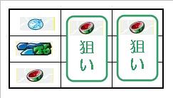 青七狙いDDT3
