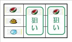 BAR狙いDDT3