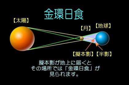 120417_金環日食