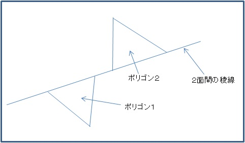 3DSCAN1