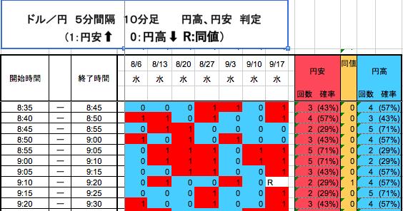 スクリーンショット 2014-09-24