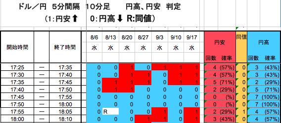 スクリーンショット 2014-09-24 15