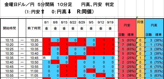 スクリーンショット 2014-09-26 7