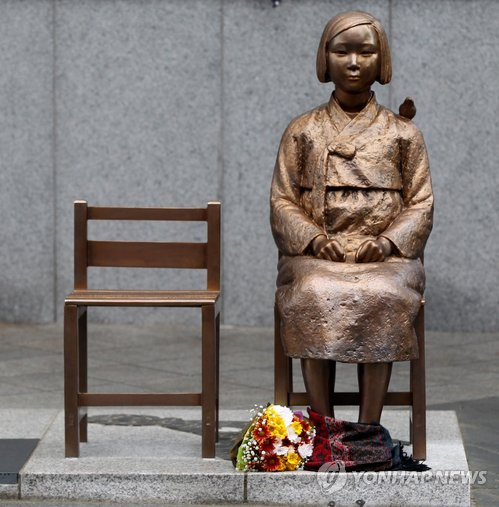 韓国売春婦の像
